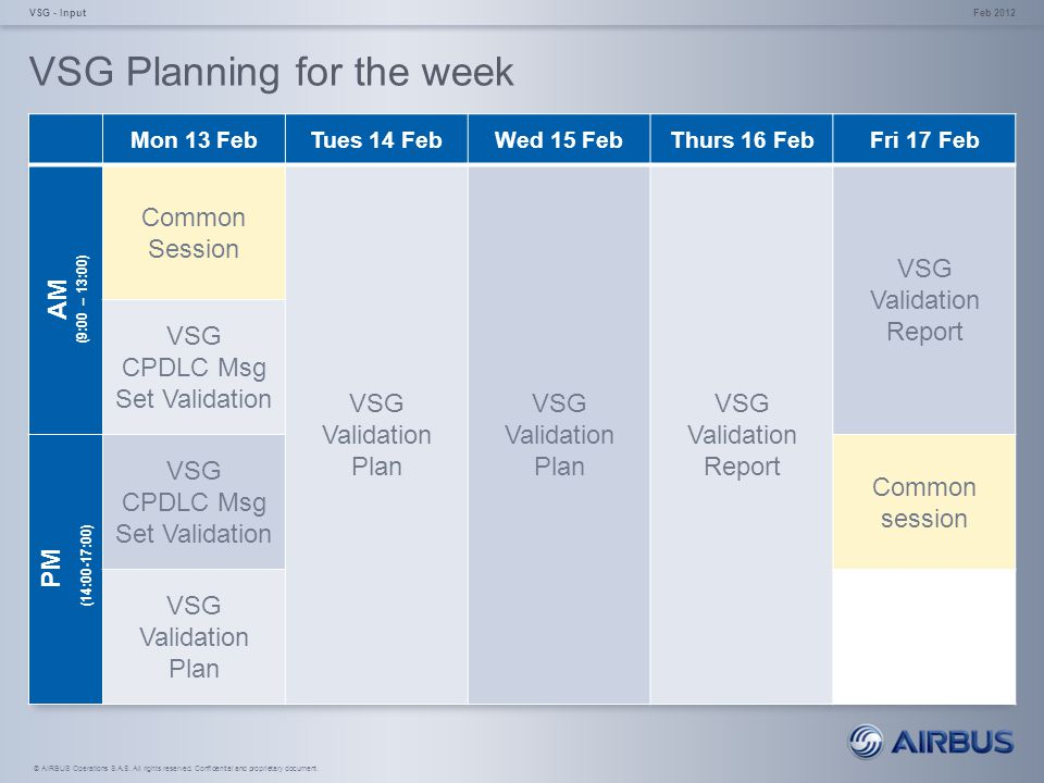 © AIRBUS Operations S.A.S. All rights reserved. Confidential and proprietary document. VSG Planning for the week Feb 2012VSG - Input Mon 13 FebTues 14