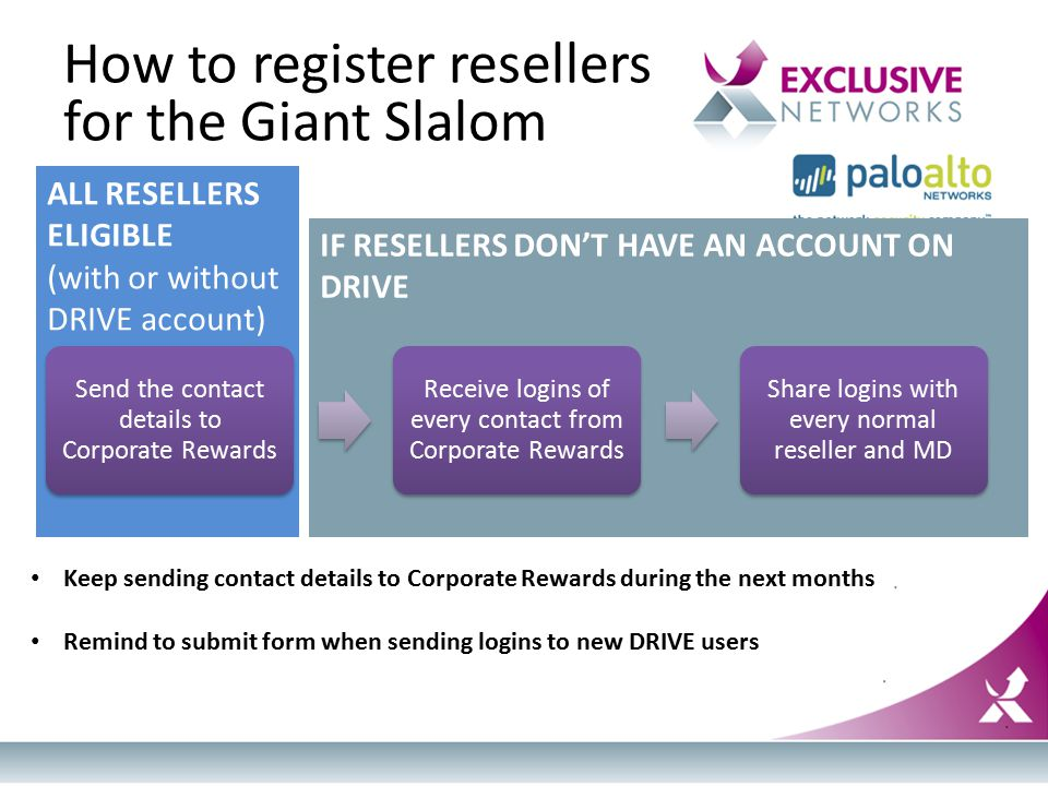 ALL RESELLERS ELIGIBLE (with or without DRIVE account) IF RESELLERS DON'T HAVE AN ACCOUNT ON DRIVE How to register resellers for the Giant Slalom Keep sending contact details to Corporate Rewards during the next months Remind to submit form when sending logins to new DRIVE users Send the contact details to Corporate Rewards Receive logins of every contact from Corporate Rewards Share logins with every normal reseller and MD