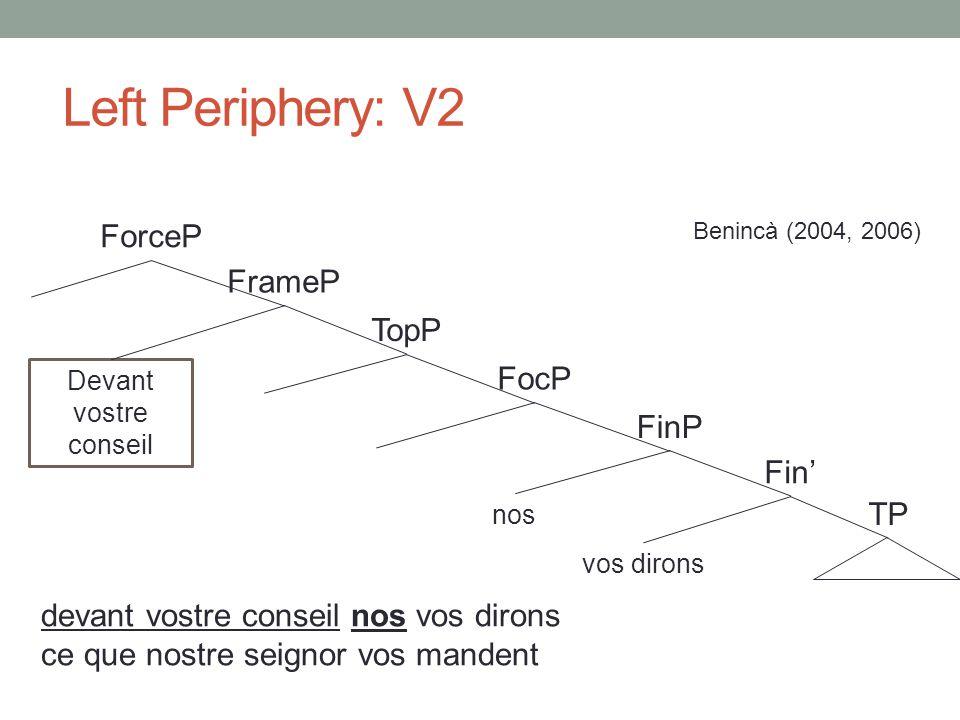 Left Periphery: V2 FocP FinP Fin' TP Devant vostre conseil nos vos dirons TopP FrameP ForceP devant vostre conseil nos vos dirons ce que nostre seignor vos mandent Benincà (2004, 2006)