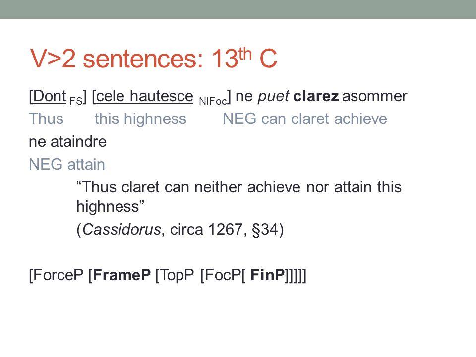 V>2 sentences: 13 th C [Dont FS ] [cele hautesce NIFoc ] ne puet clarez asommer Thus this highness NEG can claret achieve ne ataindre NEG attain Thus claret can neither achieve nor attain this highness (Cassidorus, circa 1267, §34) [ForceP [FrameP [TopP [FocP[ FinP]]]]]