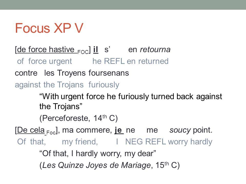 Focus XP V [de force hastive FOC ] il s' en retourna of force urgent he REFL en returned contre les Troyens foursenans against the Trojans furiously With urgent force he furiously turned back against the Trojans (Perceforeste, 14 th C) [De cela Foc ], ma commere, je ne me soucy point.