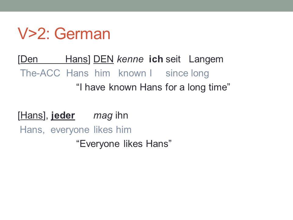 V>2: German [Den Hans] DEN kenne ich seit Langem The-ACC Hans him known I since long I have known Hans for a long time [Hans], jeder mag ihn Hans, everyone likes him Everyone likes Hans