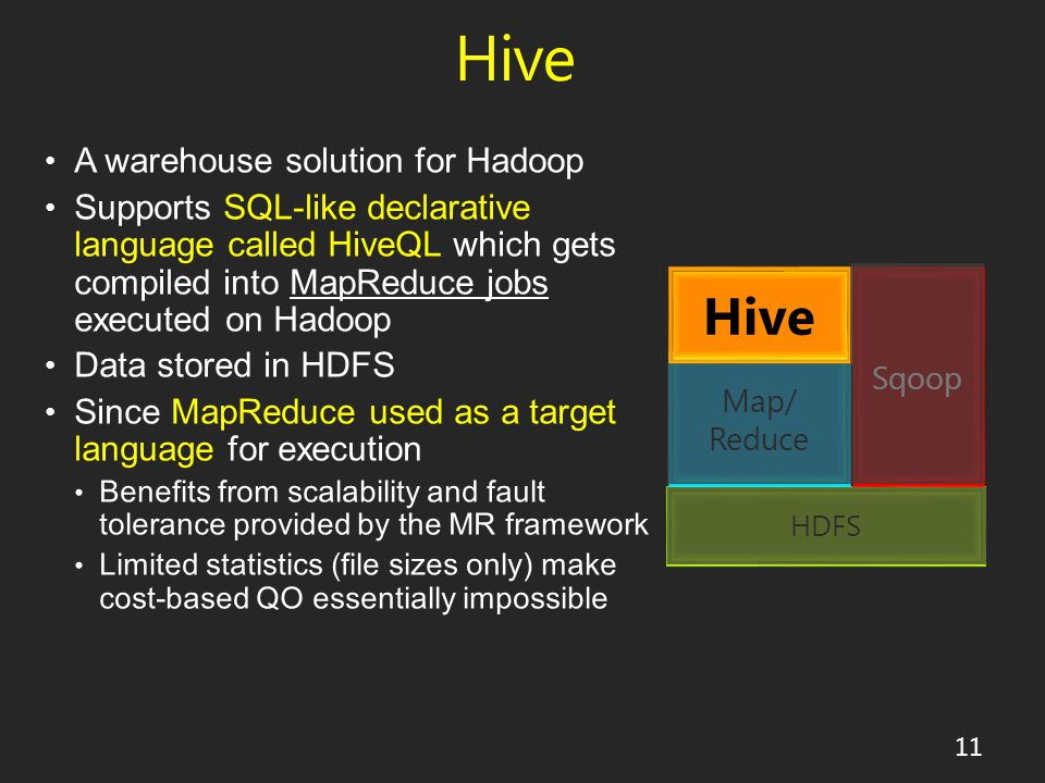 Hive HDFS Map/ Reduce Hive Sqoop 11