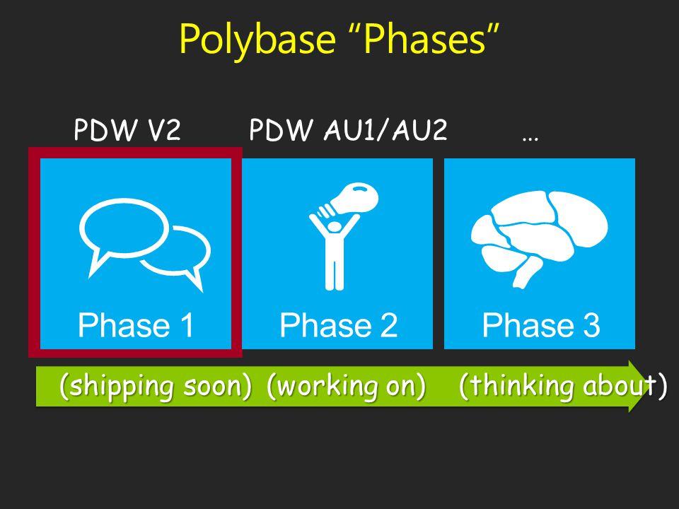 Polybase Phases