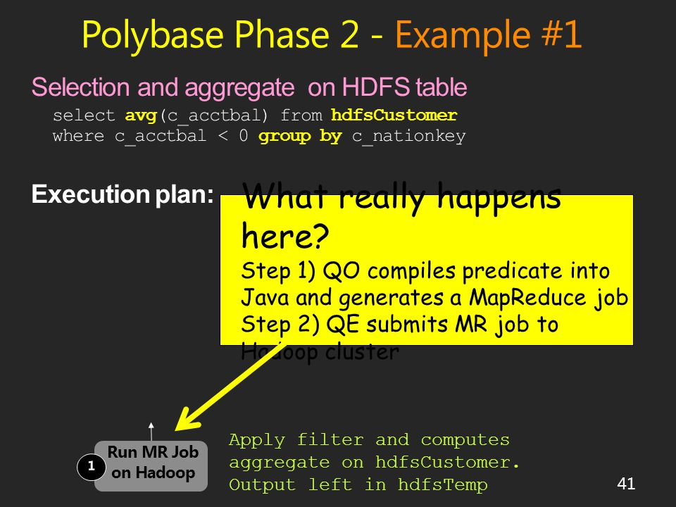 Polybase Phase 2 - Example #1 Execution plan: 41 Run MR Job on Hadoop Apply filter and computes aggregate on hdfsCustomer.