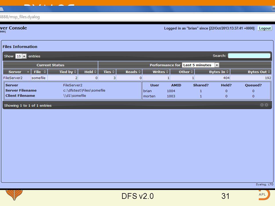 Monitor Screen Shots DFS v2.031