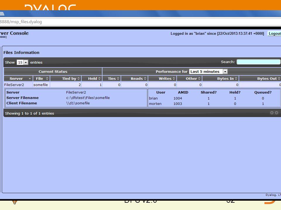 Monitor Screen Shots DFS v2.032