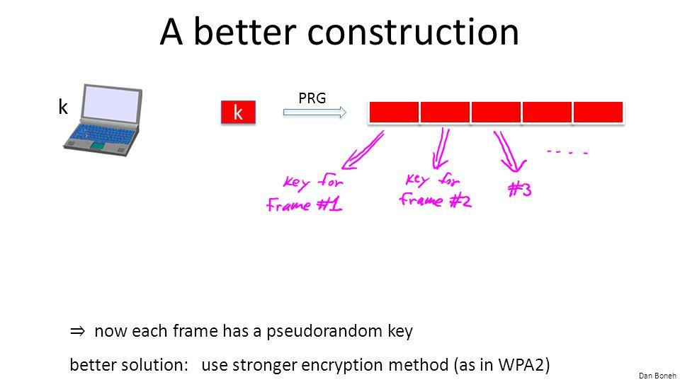 Dan Boneh A better construction k k k PRG ⇒ now each frame has a pseudorandom key better solution: use stronger encryption method (as in WPA2)