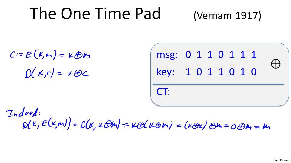 Dan Boneh The One Time Pad (Vernam 1917) msg:0 1 1 0 1 1 1 key:1 0 1 1 0 1 0 CT: msg:0 1 1 0 1 1 1 key:1 0 1 1 0 1 0 CT: ⊕