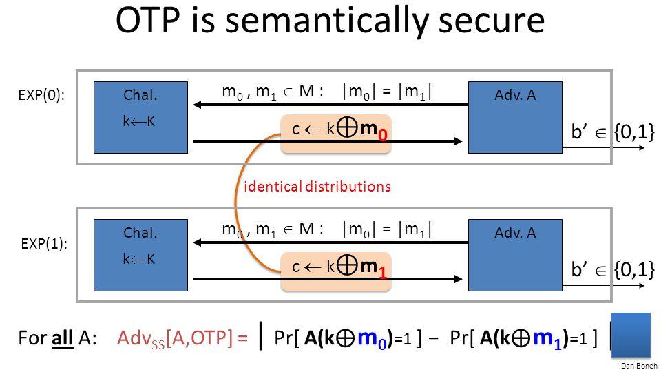 Dan Boneh identical distributions OTP is semantically secure For all A: Adv SS [A,OTP] = | Pr[ A(k ⊕ m 0 ) =1 ] − Pr[ A(k ⊕ m 1 ) =1 ] | = 0 Chal.Adv.