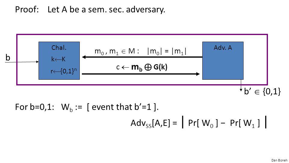 Dan Boneh Proof: Let A be a sem. sec. adversary. For b=0,1: W b := [ event that b'=1 ]. Adv SS [A,E] = | Pr[ W 0 ] − Pr[ W 1 ] | Chal. b Adv. A kKkK