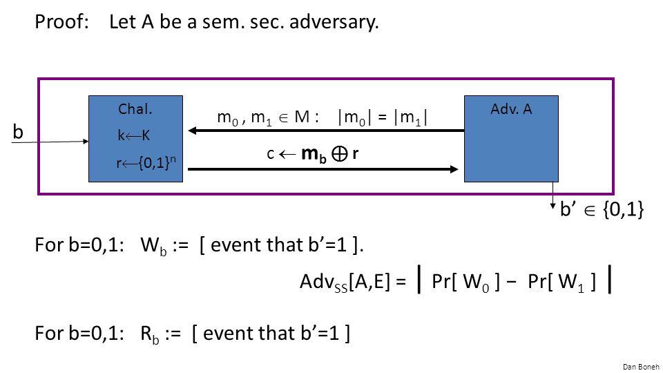 Dan Boneh Proof: Let A be a sem. sec. adversary. For b=0,1: W b := [ event that b'=1 ]. Adv SS [A,E] = | Pr[ W 0 ] − Pr[ W 1 ] | For b=0,1: R b := [ e