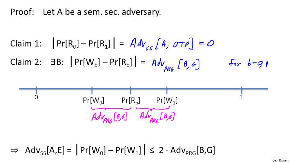 Dan Boneh Proof: Let A be a sem. sec. adversary. Claim 1: | Pr[R 0 ] – Pr[R 1 ] | = Claim 2: ∃ B: | Pr[W b ] – Pr[R b ] | = ⇒ Adv SS [A,E] = | Pr[W 0