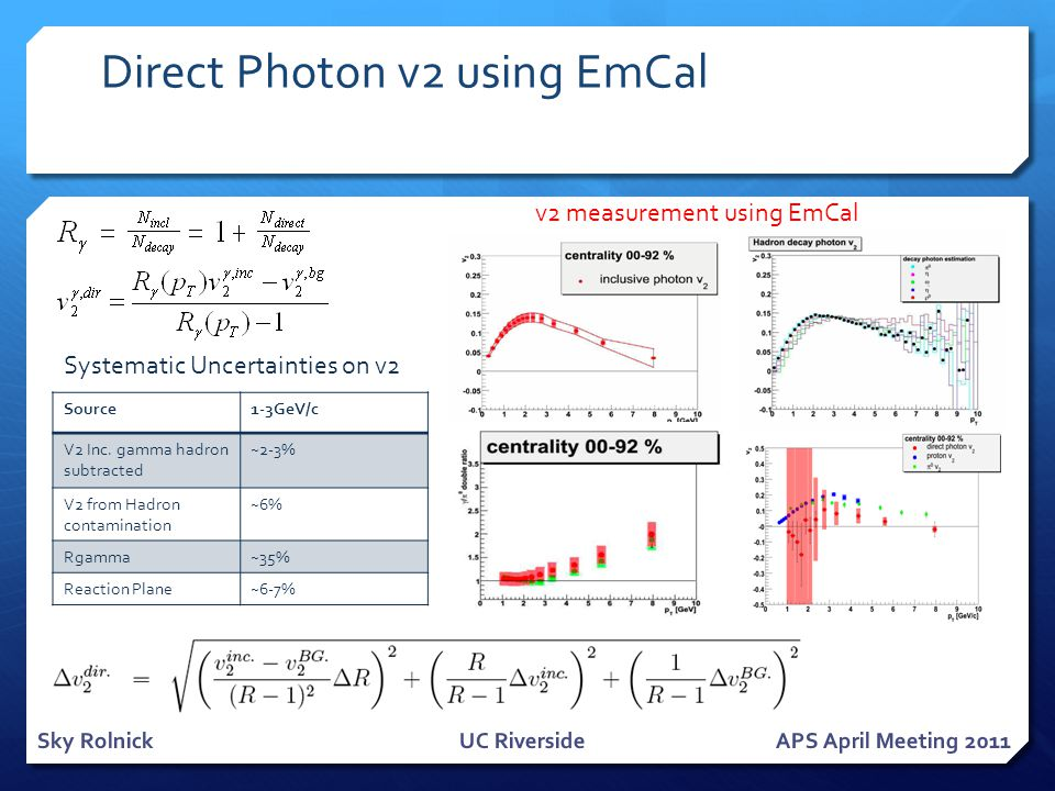 Direct Photon v2 using EmCal Sky RolnickUC RiversideAPS April Meeting 2011 Source1-3GeV/c V2 Inc. gamma hadron subtracted ~2-3% V2 from Hadron contami