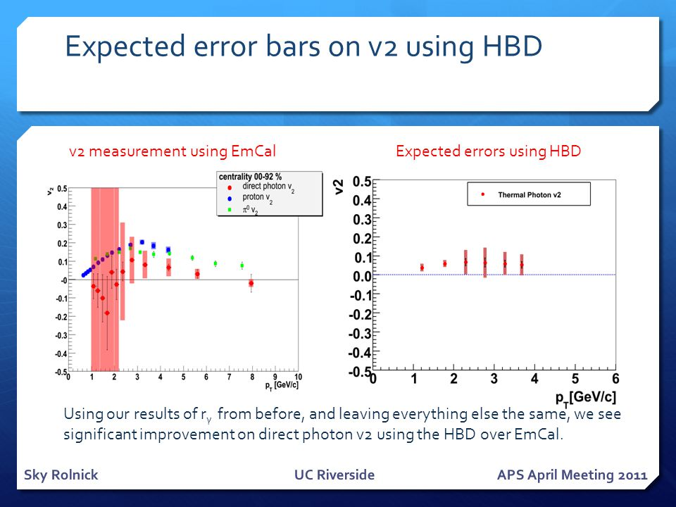Expected error bars on v2 using HBD Sky RolnickUC RiversideAPS April Meeting 2011 Expected errors using HBDv2 measurement using EmCal Using our result