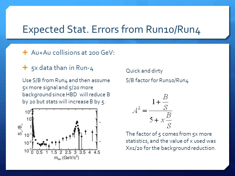 Expected Stat. Errors from Run10/Run4  Au+Au collisions at 200 GeV:  5x data than in Run-4 Use S/B from Run4 and then assume 5x more signal and 5/20