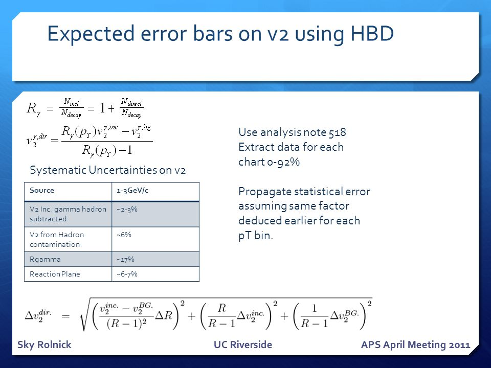 Expected error bars on v2 using HBD Sky RolnickUC RiversideAPS April Meeting 2011 Source1-3GeV/c V2 Inc. gamma hadron subtracted ~2-3% V2 from Hadron