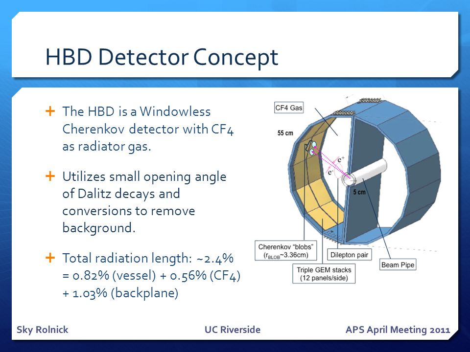 HBD Detector Concept  The HBD is a Windowless Cherenkov detector with CF4 as radiator gas.  Utilizes small opening angle of Dalitz decays and conver