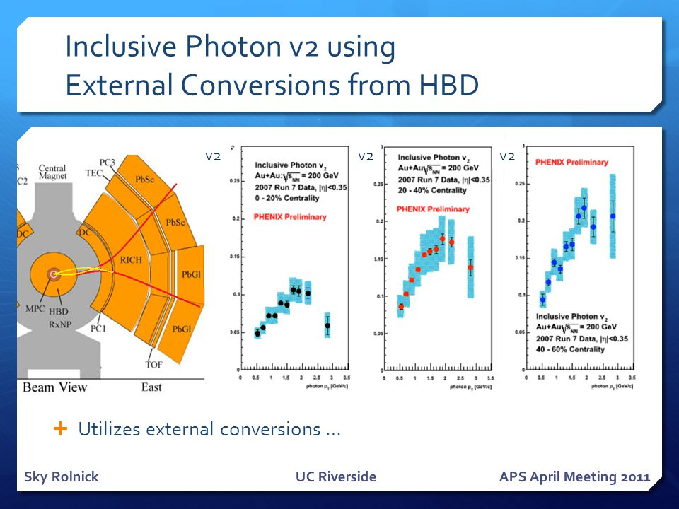 Direct Photons from Internal Conversions Internal conversion  should be produced with a mass distribution that follows a Dalitz form.