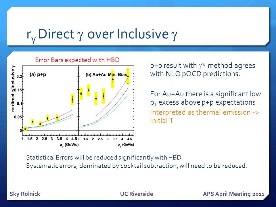 Direct Photon v2 using EmCal Sky RolnickUC RiversideAPS April Meeting 2011 Source1-3GeV/c V2 Inc.