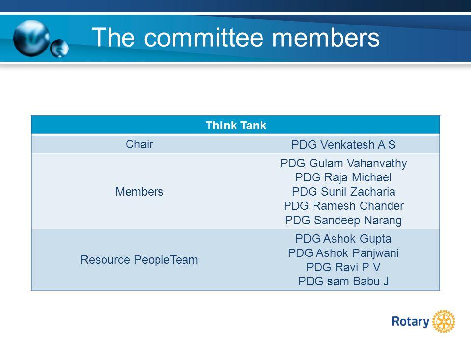 The committee members Think Tank Chair PDG Venkatesh A S Members PDG Gulam Vahanvathy PDG Raja Michael PDG Sunil Zacharia PDG Ramesh Chander PDG Sandeep Narang Resource PeopleTeam PDG Ashok Gupta PDG Ashok Panjwani PDG Ravi P V PDG sam Babu J