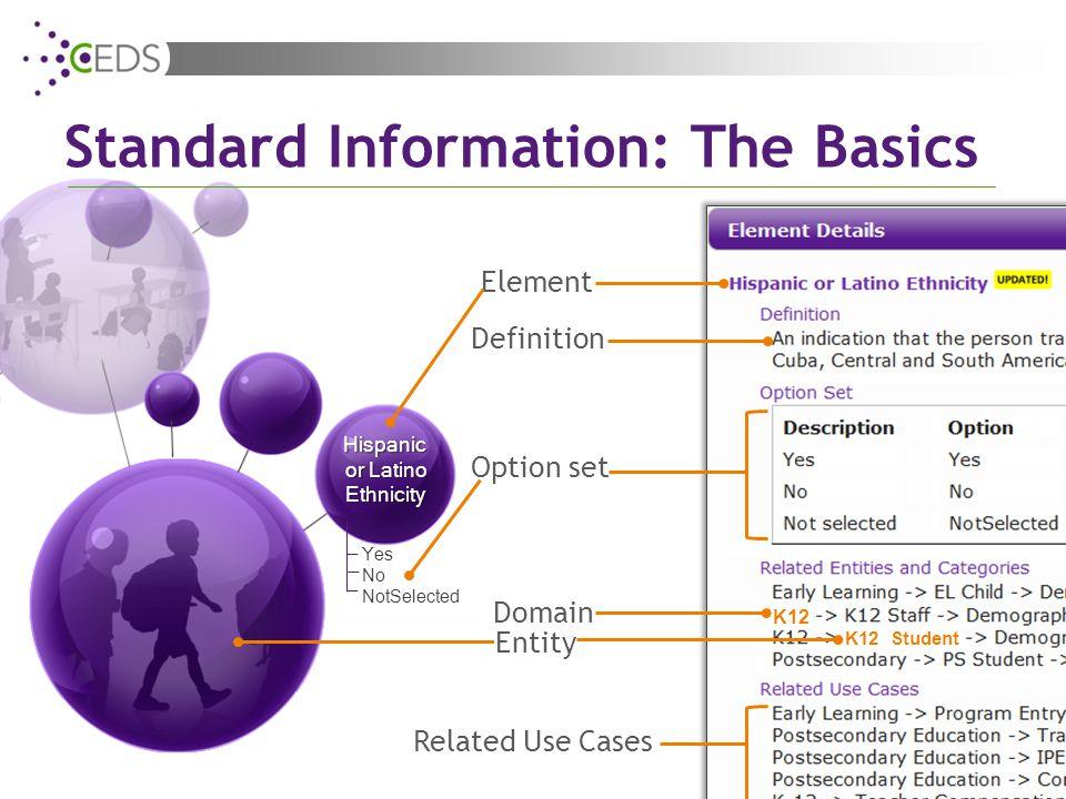 Standard Information: The Basics Element Definition Option set Domain Related Use Cases Entity Yes No NotSelected K12 Student Hispanic or Latino Ethnicity K12