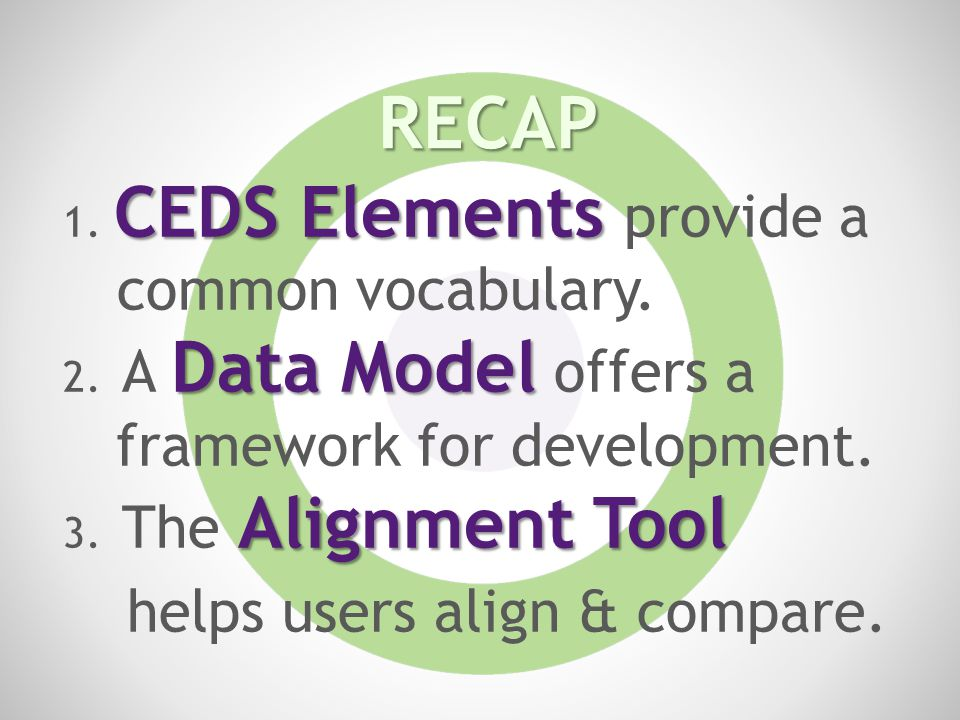 CEDS Elements 1. CEDS Elements provide a Data Model common vocabulary. 2. A Data Model offers a Alignment Tool framework for development. 3. The Align