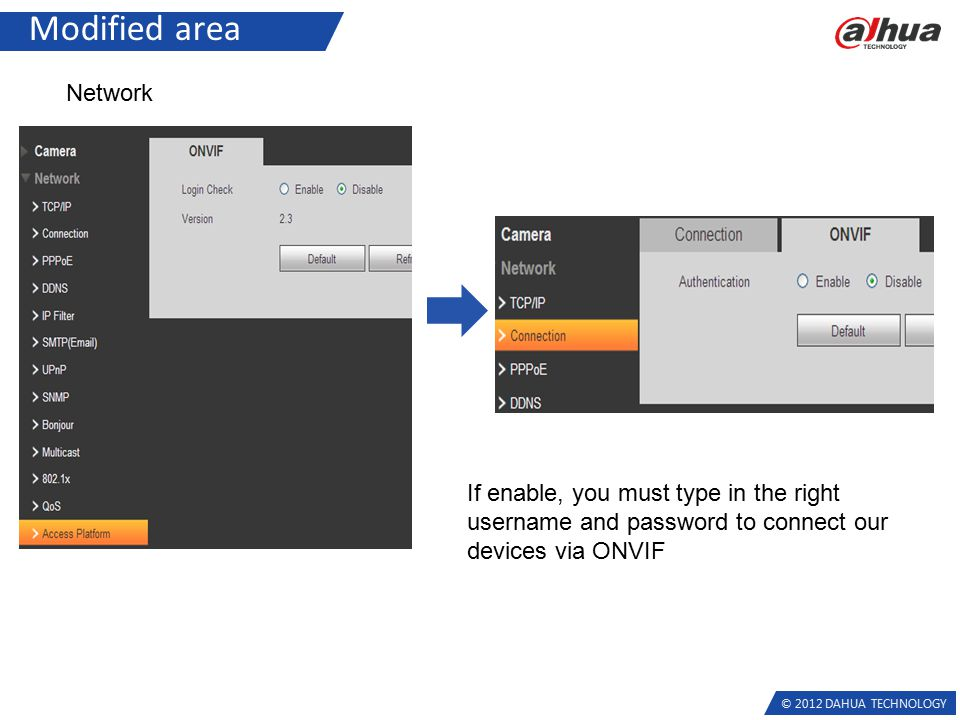 © 2012 DAHUA TECHNOLOGY Modified area Network If enable, you must type in the right username and password to connect our devices via ONVIF