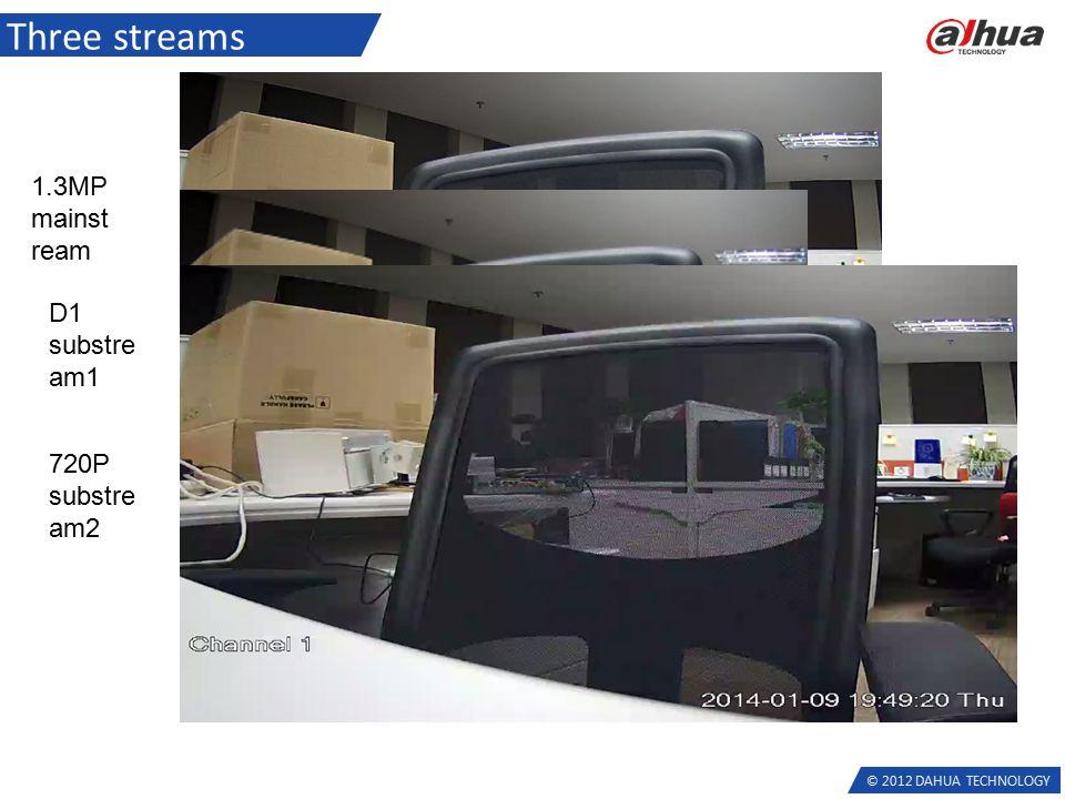 © 2012 DAHUA TECHNOLOGY 1.3MP mainst ream D1 substre am1 720P substre am2 Three streams