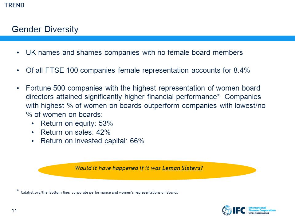 Gender Diversity 11 UK names and shames companies with no female board members Of all FTSE 100 companies female representation accounts for 8.4% Fortune 500 companies with the highest representation of women board directors attained significantly higher financial performance* Companies with highest % of women on boards outperform companies with lowest/no % of women on boards: Return on equity: 53% Return on sales: 42% Return on invested capital: 66% * Catalyst.org/the Bottom line: corporate performance and women's representations on Boards TREND Would it have happened if it was Leman Sisters?