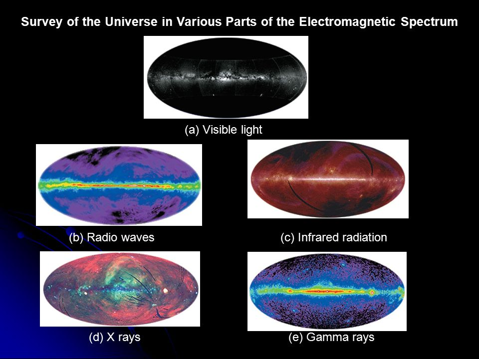 Survey of the Universe in Various Parts of the Electromagnetic Spectrum (a) Visible light (c) Infrared radiation(b) Radio waves (d) X rays(e) Gamma ra