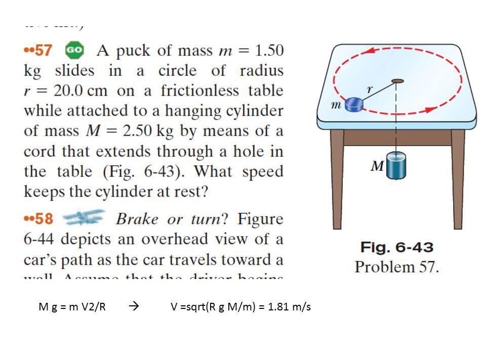 M g = m V2/R  V =sqrt(R g M/m) = 1.81 m/s