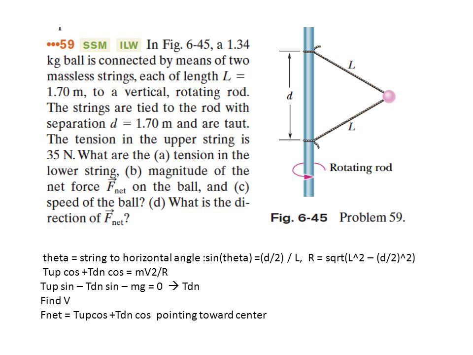 theta = string to horizontal angle :sin(theta) =(d/2) / L, R = sqrt(L^2 – (d/2)^2) Tup cos +Tdn cos = mV2/R Tup sin – Tdn sin – mg = 0  Tdn Find V Fnet = Tupcos +Tdn cos pointing toward center