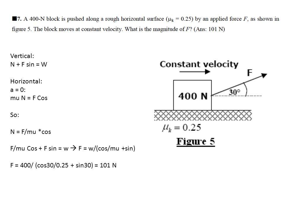 Vertical: N + F sin = W Horizontal: a = 0: mu N = F Cos So: N = F/mu *cos F/mu Cos + F sin = w  F = w/(cos/mu +sin) F = 400/ (cos30/0.25 + sin30) = 101 N