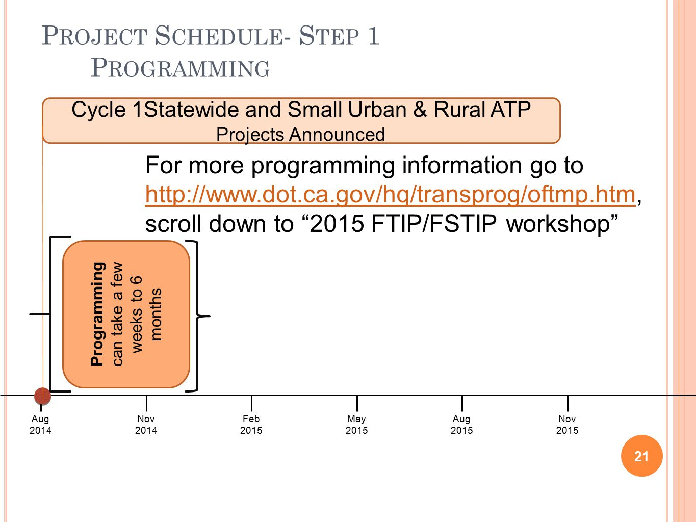 Aug 2014 Nov 2015 Nov 2014 Feb 2015 May 2015 Aug 2015 Cycle 1Statewide and Small Urban & Rural ATP Projects Announced P ROJECT S CHEDULE - S TEP 1 P ROGRAMMING 21 For more programming information go to http://www.dot.ca.gov/hq/transprog/oftmp.htmhttp://www.dot.ca.gov/hq/transprog/oftmp.htm, scroll down to 2015 FTIP/FSTIP workshop Programming can take a few weeks to 6 months