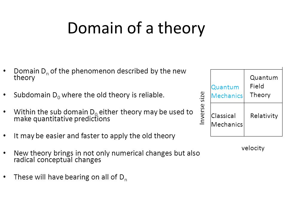 Domain of a theory Domain D n of the phenomenon described by the new theory Subdomain D 0 where the old theory is reliable. Within the sub domain D 0