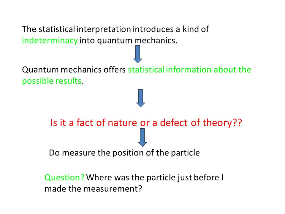 The statistical interpretation introduces a kind of indeterminacy into quantum mechanics. Quantum mechanics offers statistical information about the p