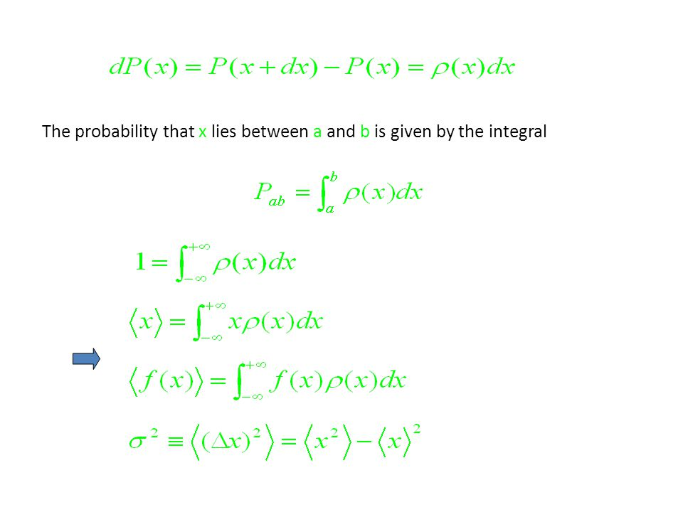 The probability that x lies between a and b is given by the integral