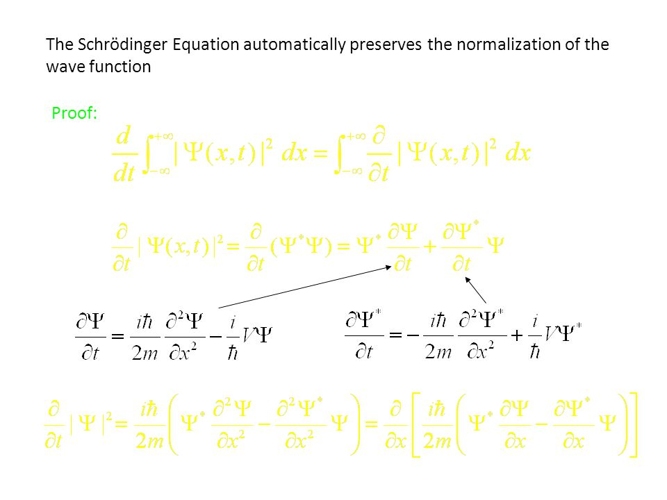 Proof: The Schrödinger Equation automatically preserves the normalization of the wave function