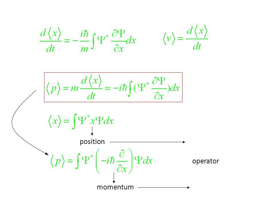 momentum operator position
