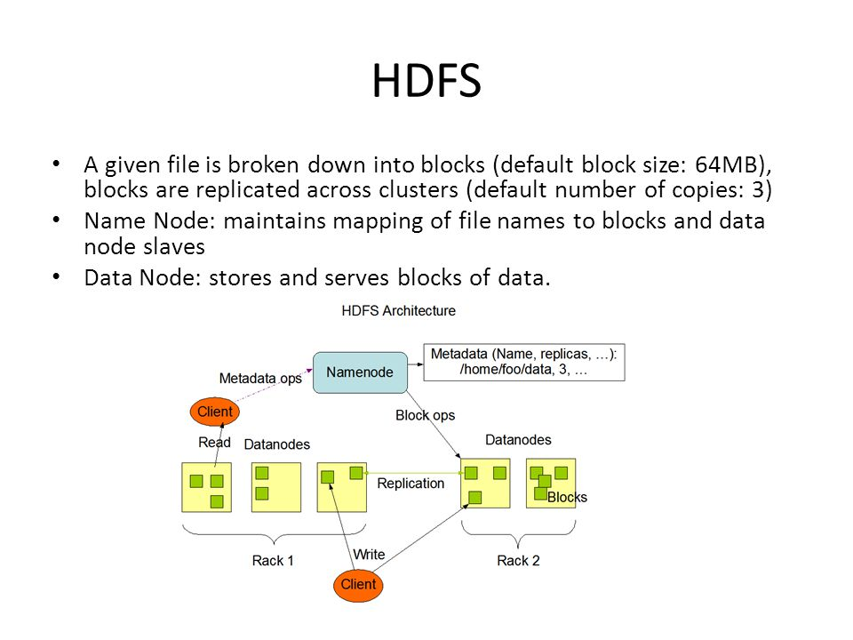HDFS A given file is broken down into blocks (default block size: 64MB), blocks are replicated across clusters (default number of copies: 3) Name Node