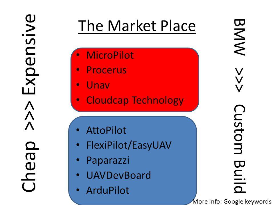 The Market Place MicroPilot Procerus Unav Cloudcap Technology AttoPilot FlexiPilot/EasyUAV Paparazzi UAVDevBoard ArduPilot Cheap >>> Expensive BMW >>>