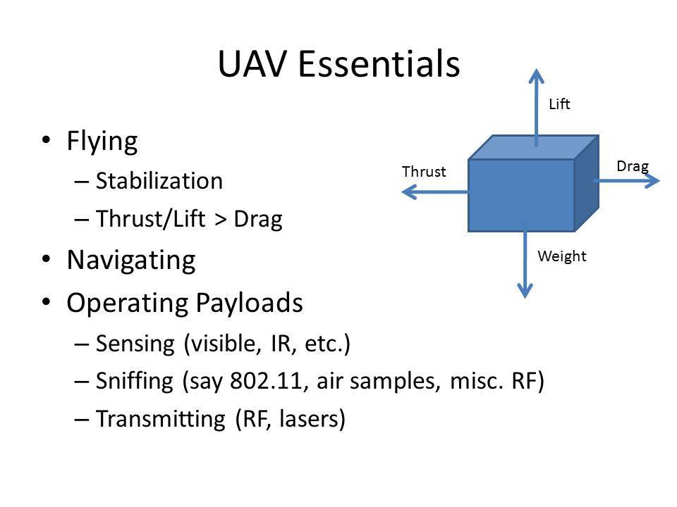 UAV Essentials Flying – Stabilization – Thrust/Lift > Drag Navigating Operating Payloads – Sensing (visible, IR, etc.) – Sniffing (say 802.11, air sam