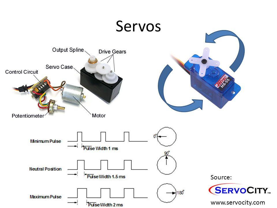 Servos Source: www.servocity.com