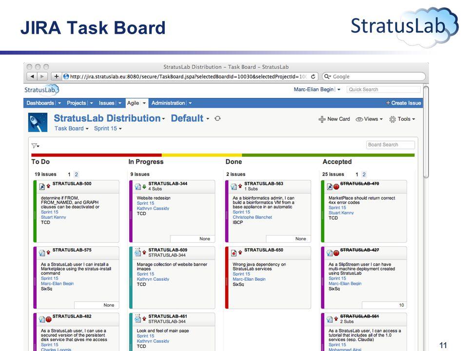 11 JIRA Task Board
