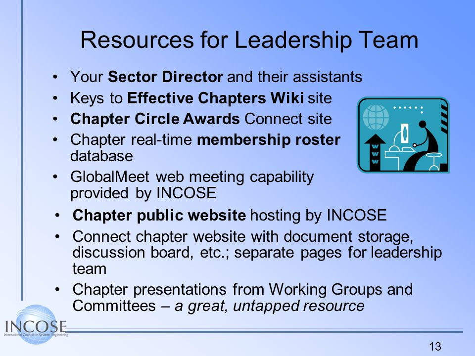 13 Resources for Leadership Team Your Sector Director and their assistants Keys to Effective Chapters Wiki site Chapter Circle Awards Connect site Chapter real-time membership roster database GlobalMeet web meeting capability provided by INCOSE Chapter public website hosting by INCOSE Connect chapter website with document storage, discussion board, etc.; separate pages for leadership team Chapter presentations from Working Groups and Committees – a great, untapped resource