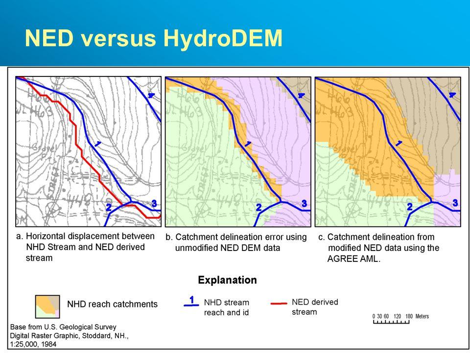 NED versus HydroDEM