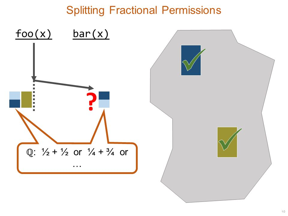 10 Splitting Fractional Permissions foo(x)bar(x) ℚ : ½ + ½ or ¼ + ¾ or …