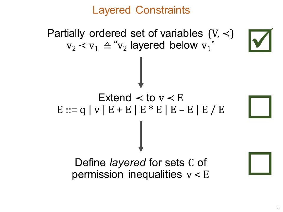 27 Partially ordered set of variables (V, ≺) v 2 ≺ v 1 ≙ v 2 layered below v 1 Extend ≺ to v ≺ E E ::= q | v | E + E | E * E | E – E | E / E Define layered for sets C of permission inequalities v < E    Layered Constraints