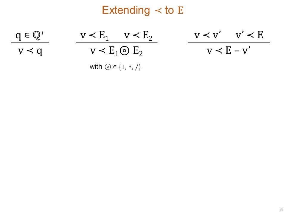 28 Extending ≺ to E q ∊ ℚ + v ≺ q v ≺ E 1 v ≺ E 2 v ≺ E 1 ⊚ E 2 with ⊚ ∊ {+, ∗, /} v ≺ v' v' ≺ E v ≺ E – v'